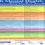Meath Mental Health Week